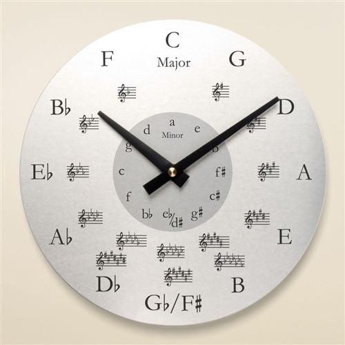 www.RockTheFOut.com band room clock. Heavy metal, punk rock, emo, post hardcore, goth, thrash, music, black, red, Rock the F Out.
