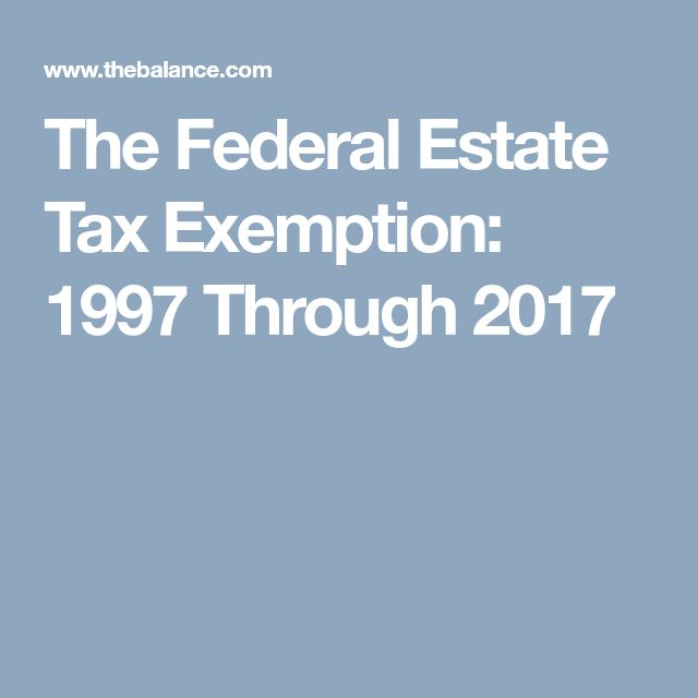 The Federal Estate Tax Exemption: 1997 Through 2017