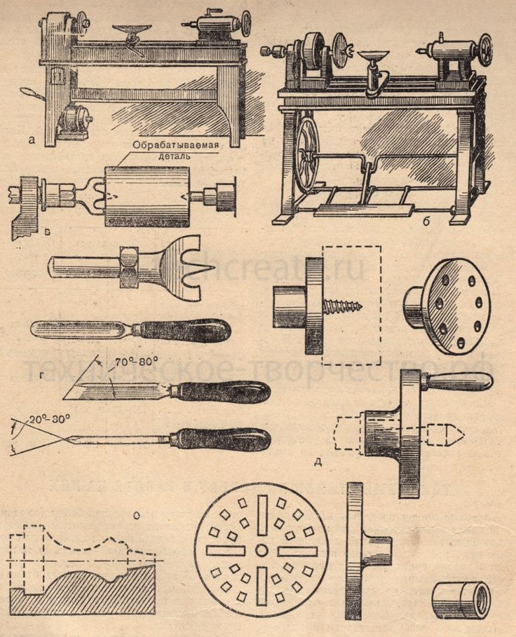 17 Best images about Lathes on Pinterest | The machine ...