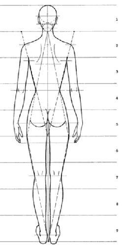 De EspaldaS : bueno aqui les dejo el figurin de espalda!!  les pedimos si saben algunos trucos para dibujar o si tienen explicaciones de como dibujar en distintos movimientos nos ayuden!!  beso!!  | figurines_moda