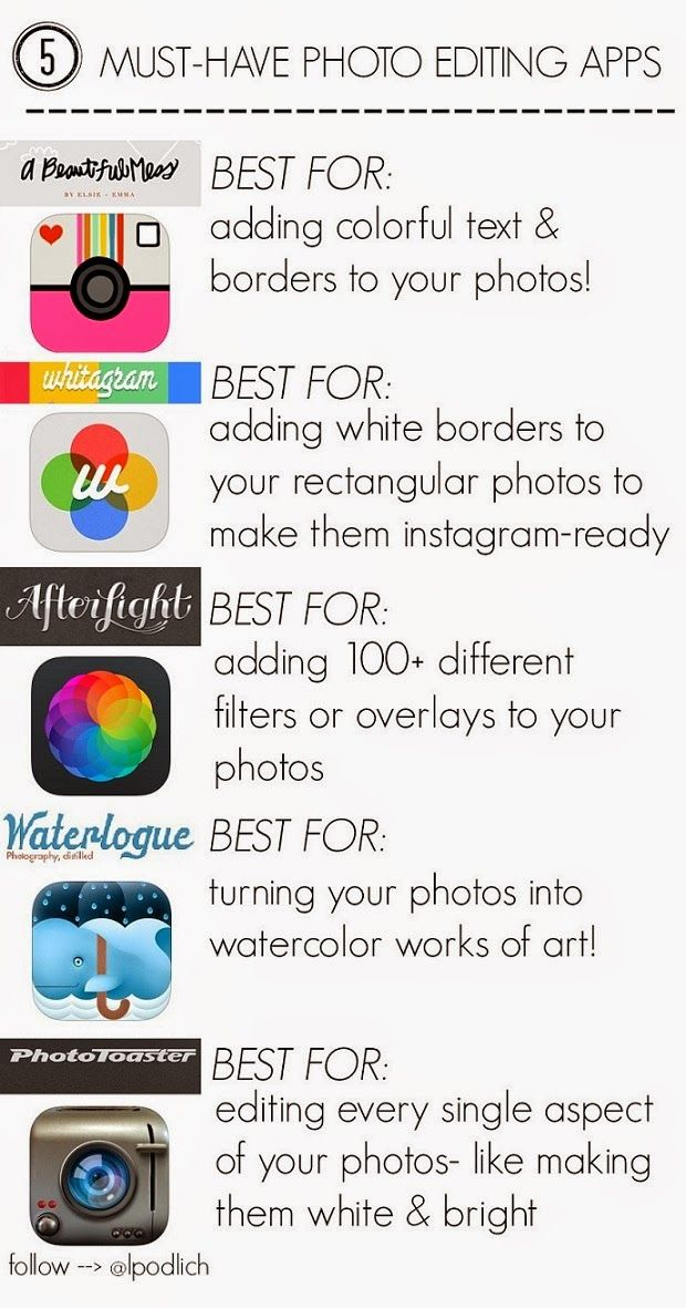 THE SECRET IS OUT! (5 must-have photo editing apps!)