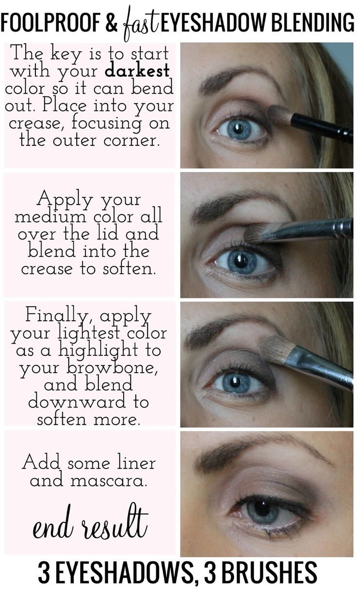 Foolproof and Fast Eyeshadow Blending