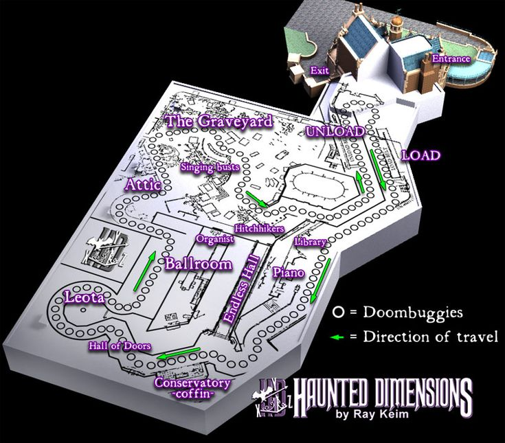 Floor plan of the Haunted Mansion ride at WDW.  My all time favorite attraction!