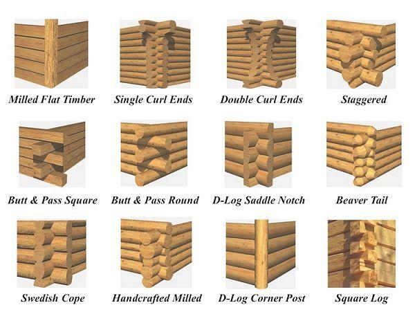 Ich möchte eine Blockhütte bauen, deren Eckverbi…