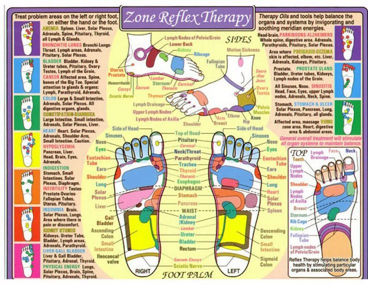 This so works; as a nurse, massage therapist and one who relies on it, USE IT