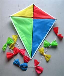 Kite craft:  Wind/Weather/Speed