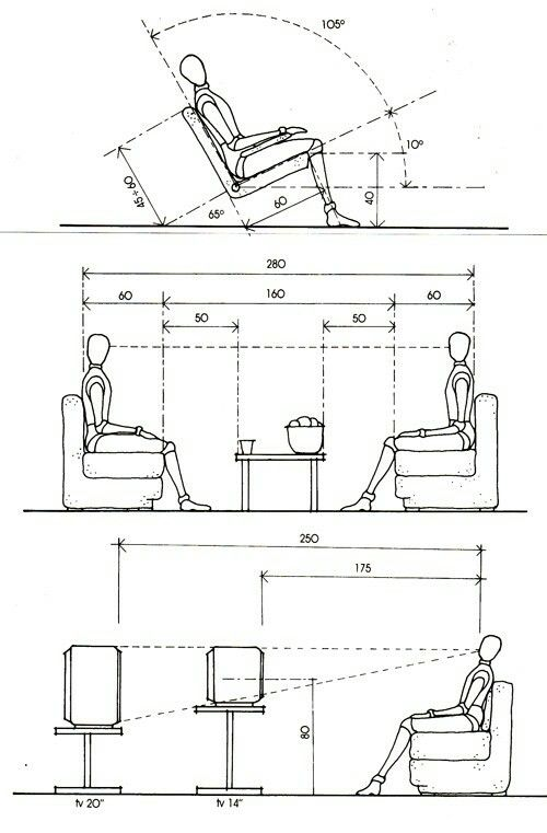 109 Best Ergonomics Images On Pinterest Couches Product Design And Arquitetura