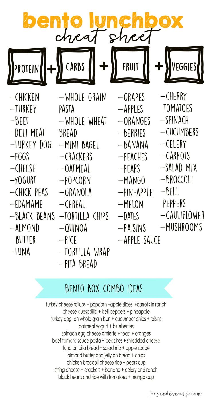 Bento Box Lunch Ideas + Cheat Sheet – M S
