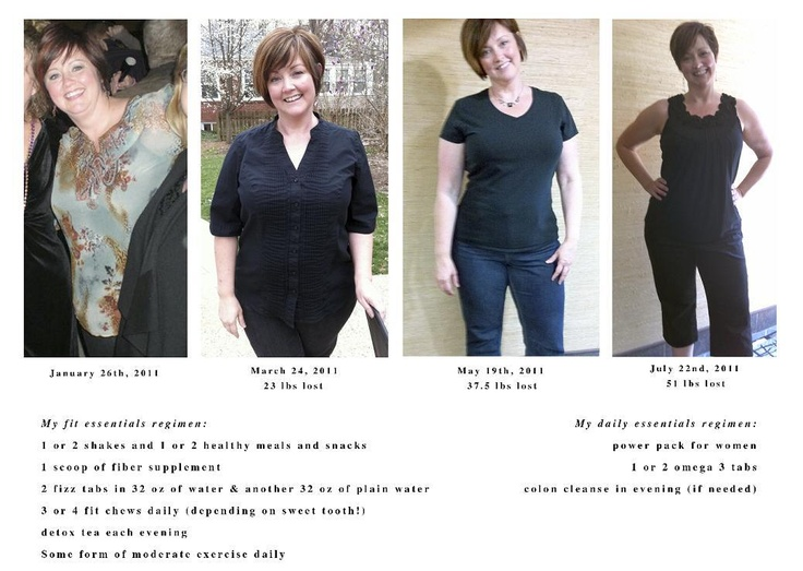 weight loss consultant course online