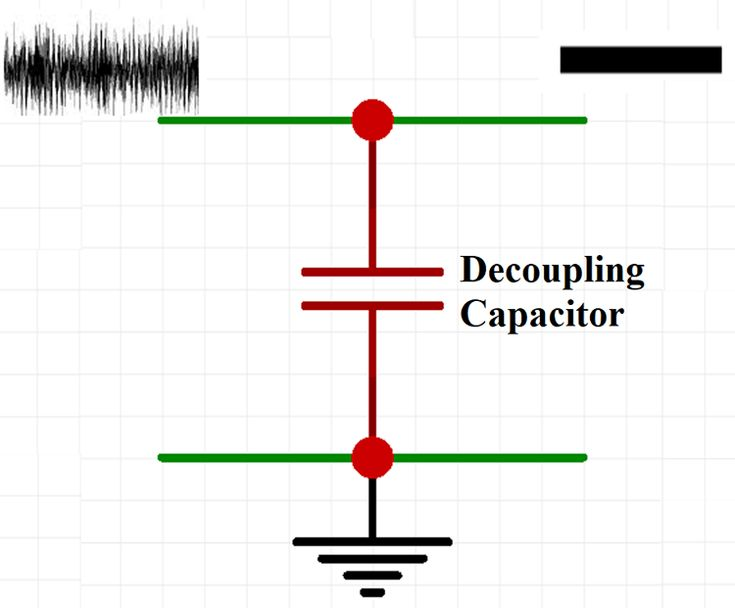 Decoupling Capacitor Capacitor Electronics Circuit Work Application