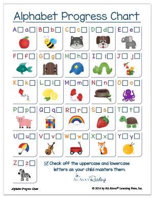 25+ best The Alphabet ideas on Pinterest | Teaching toddlers ...