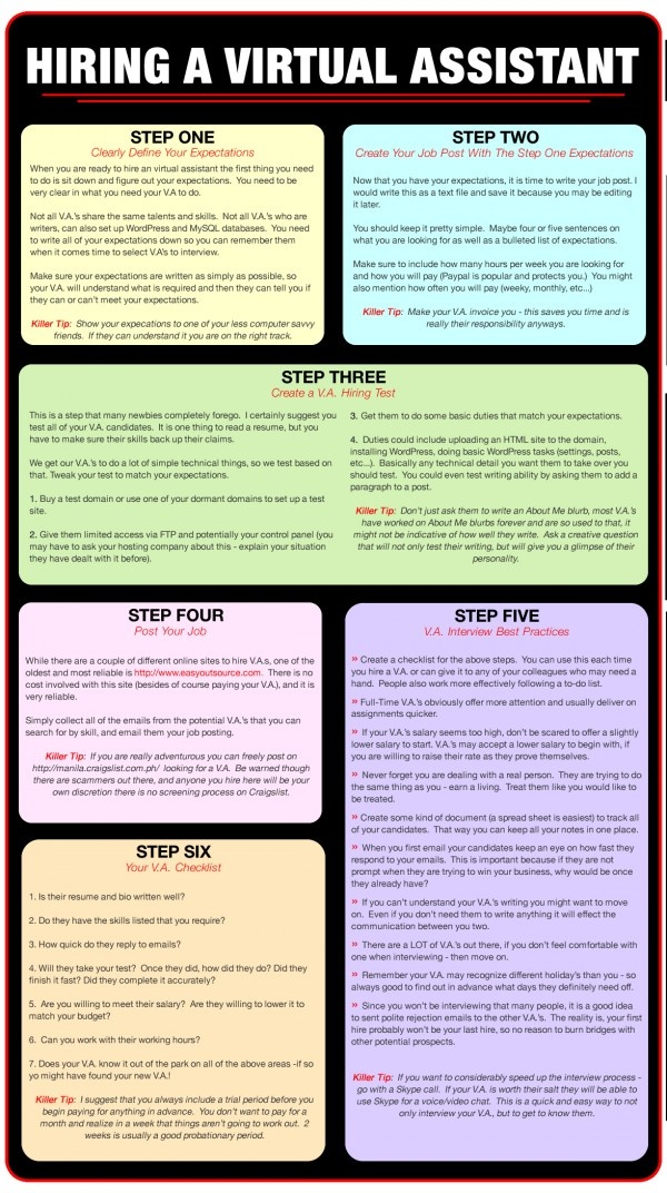 62 best virtual assistant infographics images on pinterest