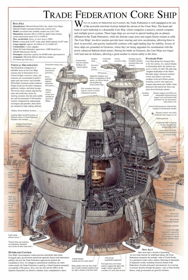 STAR-WARS-rare-plan-Trade-Federation-Core-Ship | I WANNA BE A JEDI.comI WANNA BE A JEDI.com