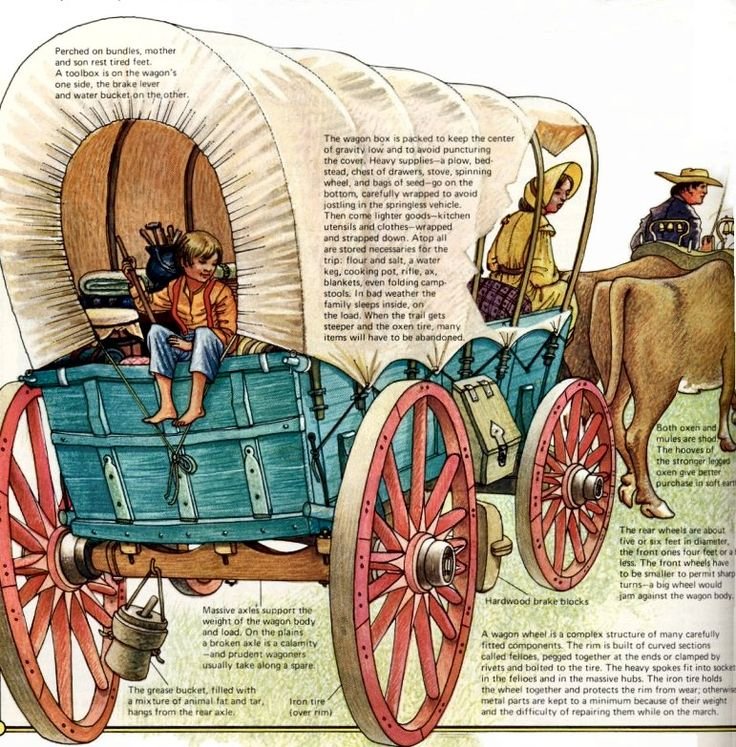 Covered Wagon Information (the Prairie Schooner, not the larger Conestoga Wagons!)