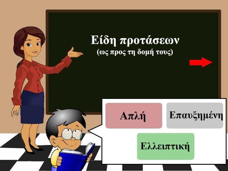 Διαδραστικό παιχνίδι για τα είδη των προτάσεων ως προς τη δομή τους. Κατάλληλο για την Ενότητα 5, Ελληνικά Δ΄ τάξης.