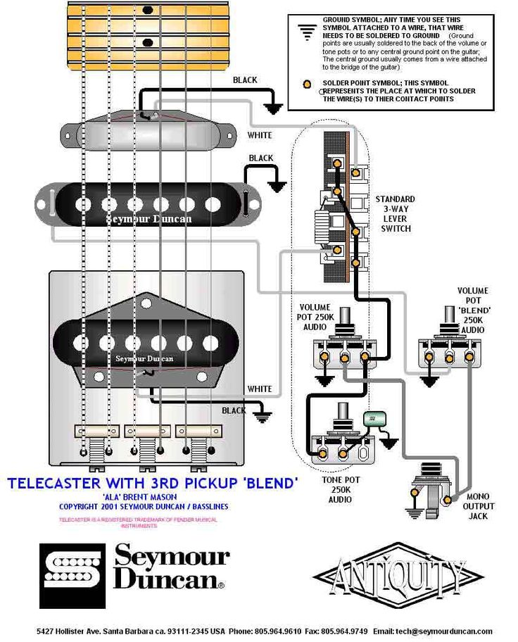 Fine Seymour Duncan Les Paul Wiring Frieze - Schematic Diagram ...