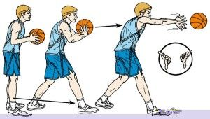 Type of Technique in Basketball for Rookie Players - MyBasketballShoes.com