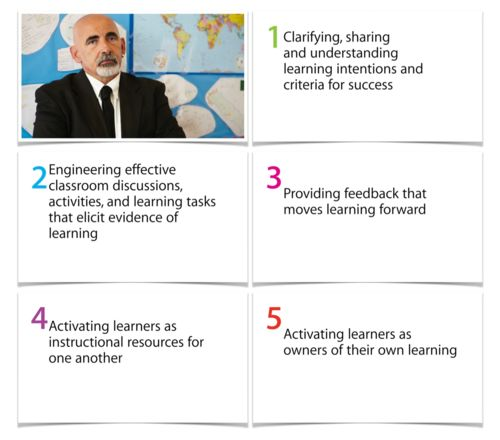 Learning strategies/agreements