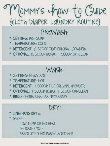 Spool and Spoon: Cloth Diaper Wash Routine + Free Laundry Printables