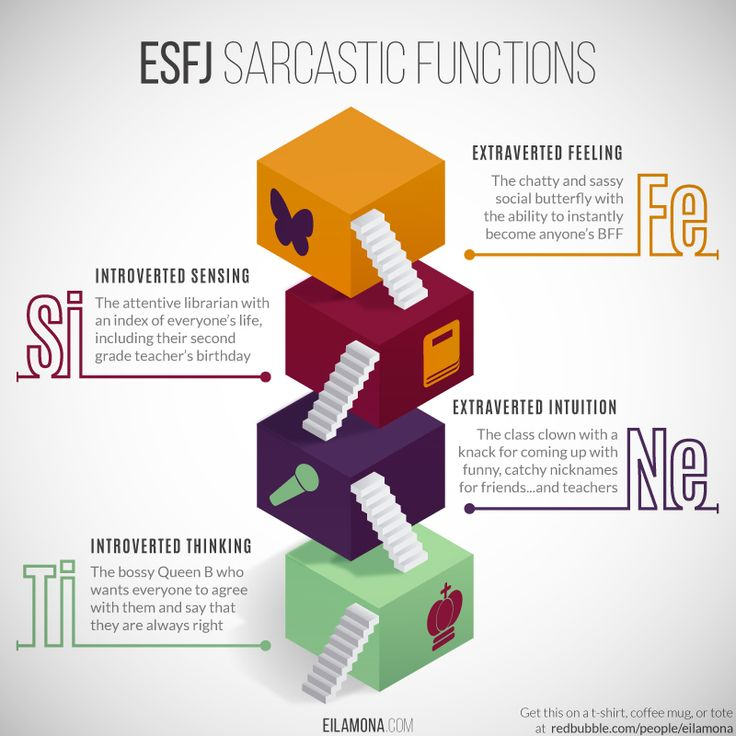 esfj dating istj My boyfriend is an esfj, or at least that is what the mbti test says sometimes i wonder if he has been mistyped, and other times i really see the.