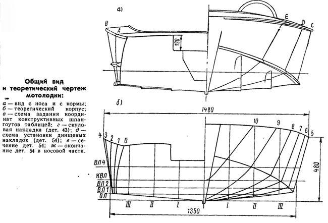 """Проект моторной лодки """"Альга"""""""