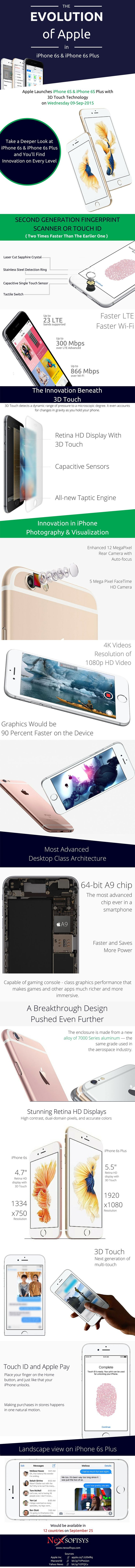 Evolution of Apple - Launched #iPhone6 and iPhone 6 #Plus With #3D #Touch Technology  Apple has released its new version of Iphone on Sept 9th 2016. We have designed this infographics that indicates what's new in latest Apple's phone.