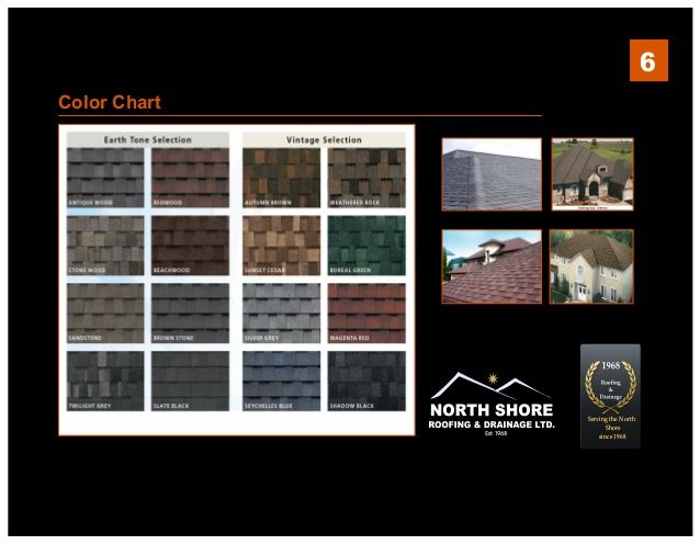 North Shore Roofing And Drainage  Roofing Consumer Handbook Get To Knu2026