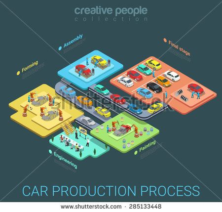Car production industry conveyor process flat 3d isometric info graphic concept vector illustration. Factory robots weld vehicle body painting engineer research painting assembly shop floors interior. - stock vector
