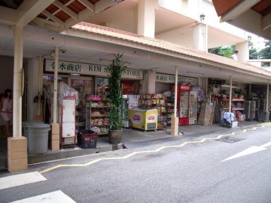 shop units