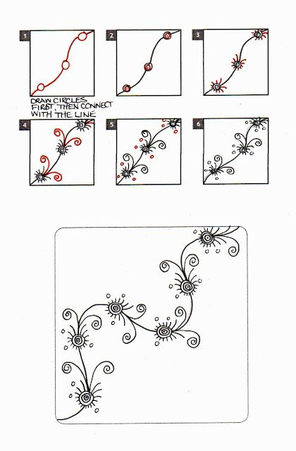 Ojo zentangle - More doodle ideas - Zentangle - doodle - doodling - zentangle patterns. zentangle inspired - #zentangle #doodling #zentanglepatterns