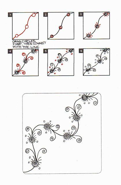 Ojo zentangle - More doodle ideas - Zentangle - doodle - doodling - zentangle patterns. zentangle inspired - #zentangle #doodling #zentanglepatterns