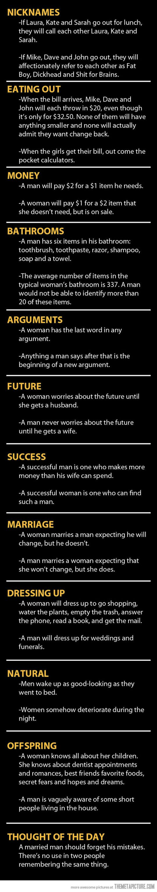 Main differences between men and women…