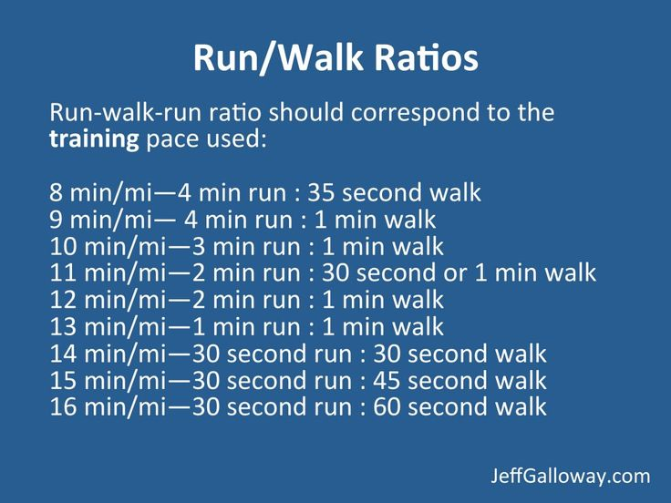 runDisney Jeff Galloway Run/Walk Ratios. This guy's plans are awesome and work!!