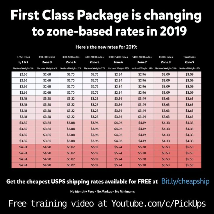 If you are a Reseller? Watch Now! USPS Cubic Shipping Rate