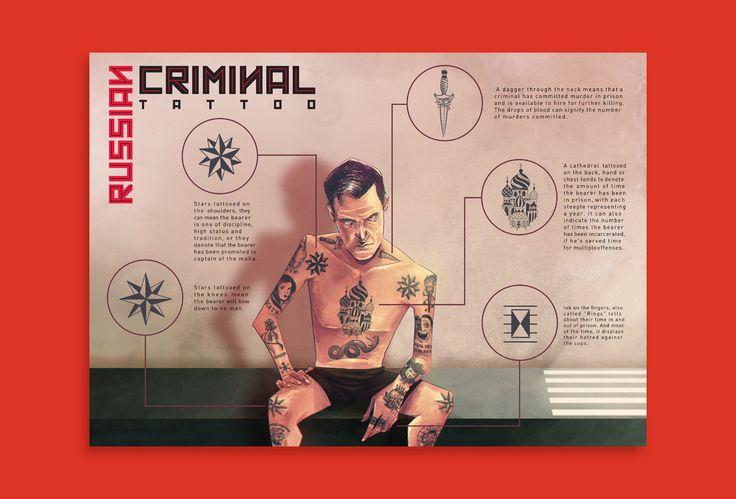 Ilustração publicada na revistas Zupi #51.Infographic about russian criminal tattoo.