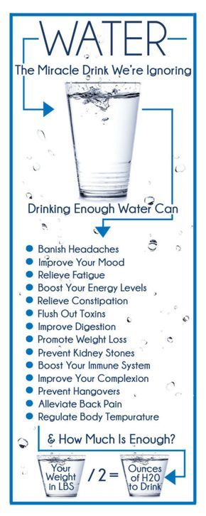 Here's are 10 infographics that will guide you through the journey of drinking more water. The information suggested is practical and easy to follow. Check them out now!