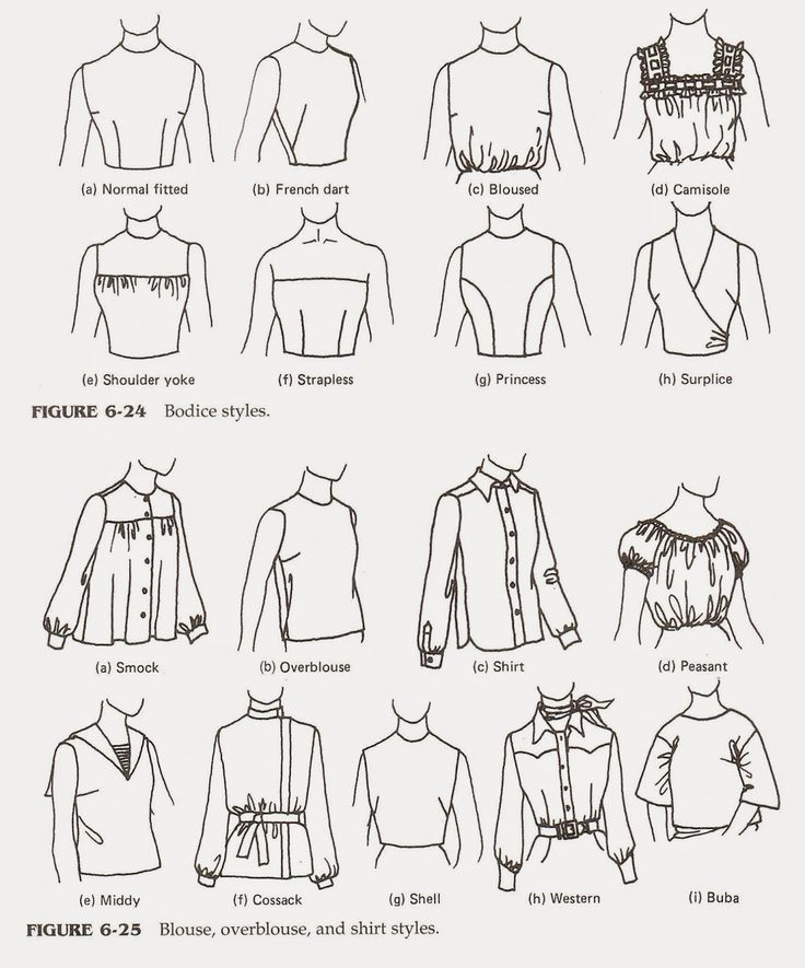 Memorizing the Style Features | Tales & Escapades