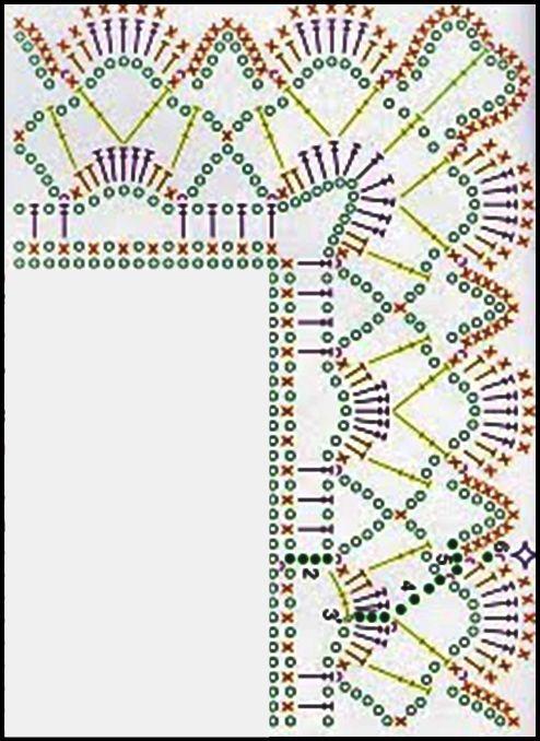 PATRONES=GANCHILLO = CROCHET = GRAFICOS =TRICOT = DOS AGUJAS: PUNTILLA , GRAFICOS PARA MANTITA A CROCHET , PATRONES ,ESQUEMAS