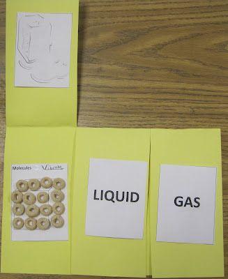 Classroom Magic: Science Matters FREEBIE