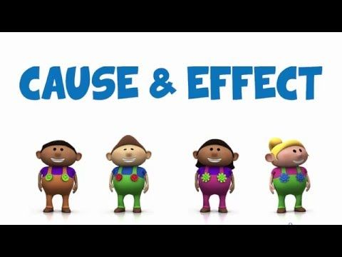 Cause and Effect for Kids FREE VIDEO (transcript included) - on Teacher's Studio.com for your convenience!