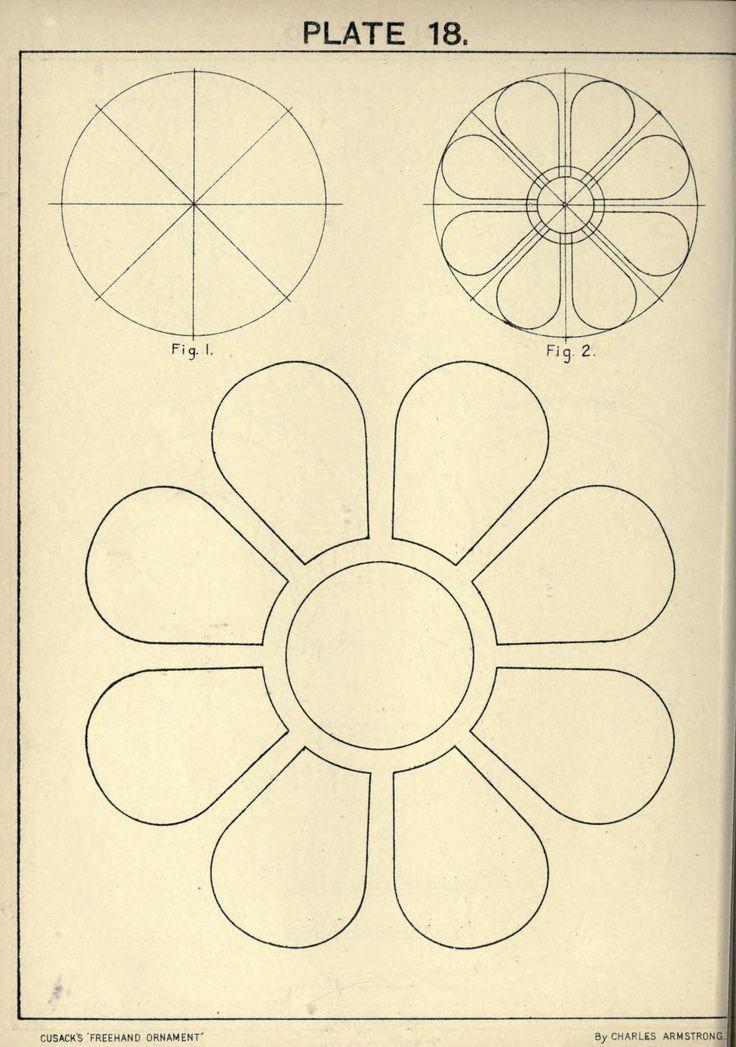 Ornamento a mano alzada de Cusack. Un libro de texto con ch ...