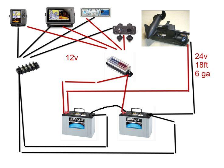 Boat For Trolling Motor Wiring Diagram Diagrams Schematics