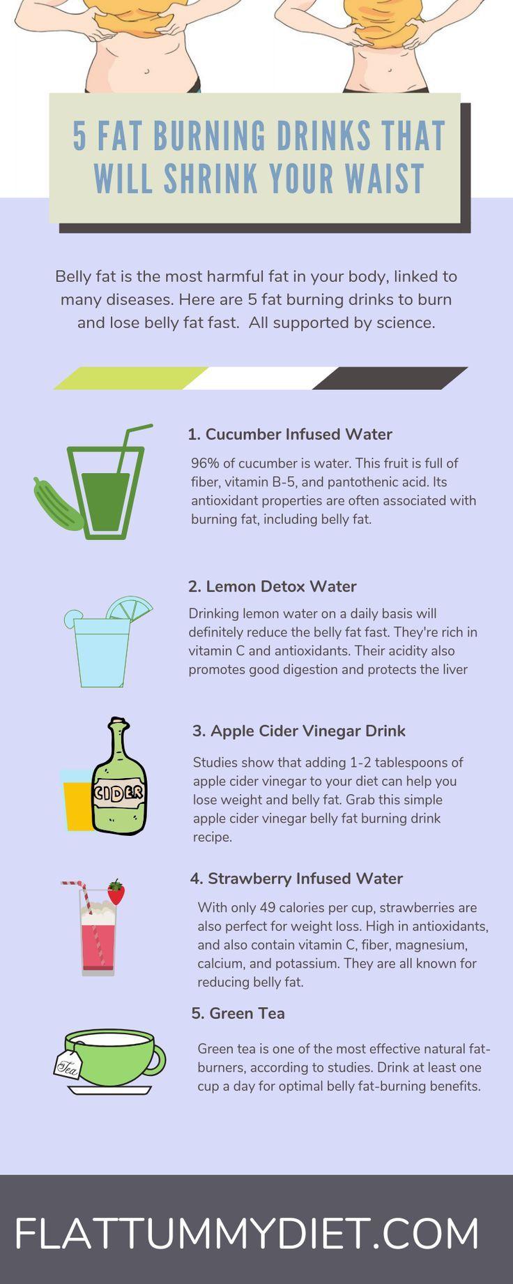 5 beste fette brennende Getränke, zum des Bauchfetts zu verlieren und Ihrer Taille zu verkleinern
