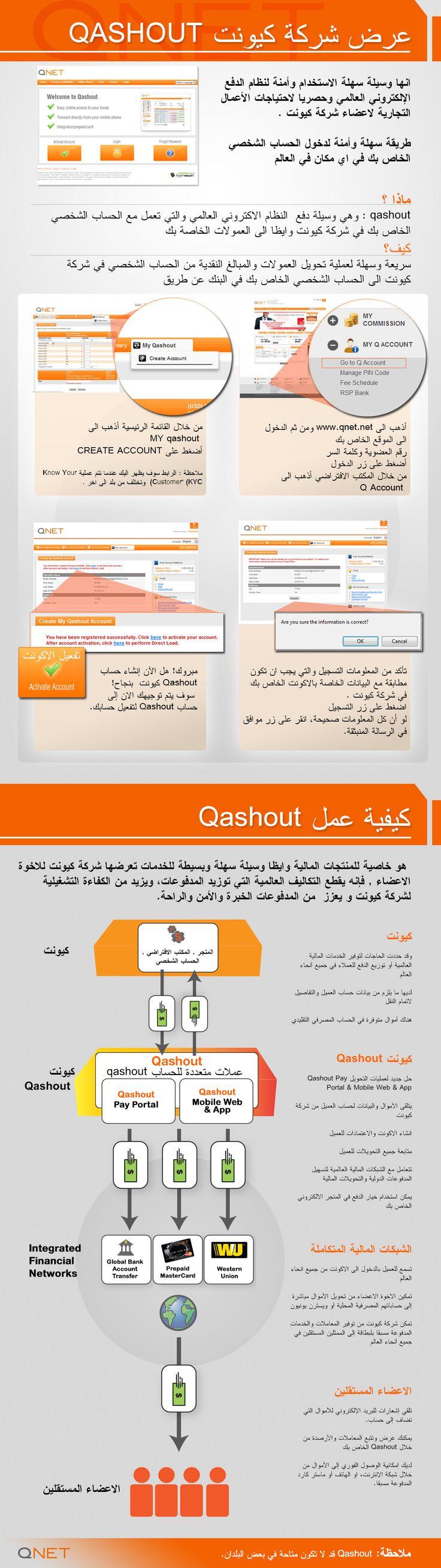 Introducing... QNET Qashout [Arabic]