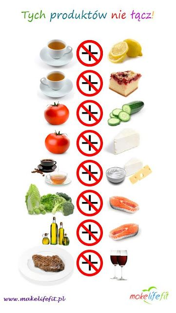 8 produktów których NIGDY NIE ŁĄCZYMY w zdrowej diecie ~ Dietetycznie Siostro!