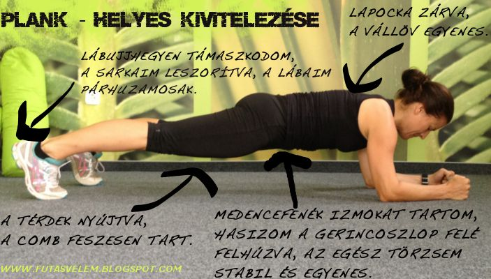Plank gyakorlat - Otthoni SZUPER erősítő edzés