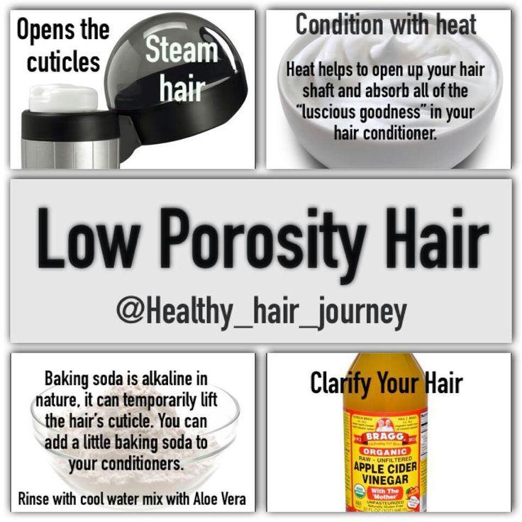 Low Porosity More