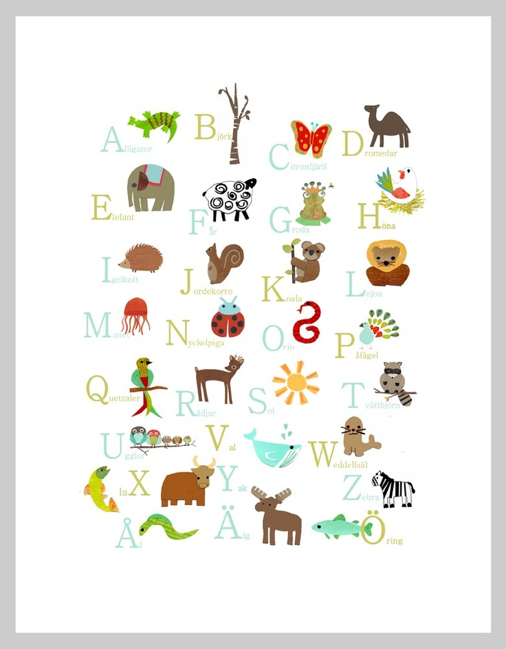 Swedish alphabet poster by ChildrenInspire via Etsy.