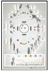 http://shop.infojocks.com/products/taxonomy-of-team-names?ref=67f10969b1c9bd8381eb86a3dc60df9485112907: Team Names, Random Factoid, Sports Pin Gears, Sports Pingear, Happy Things