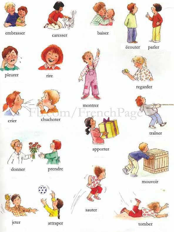 Pour pratiquer et reconnaître les verbes.